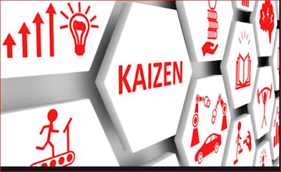 What are the 5 elements of kaizen in Hindi? 5 kaizen method