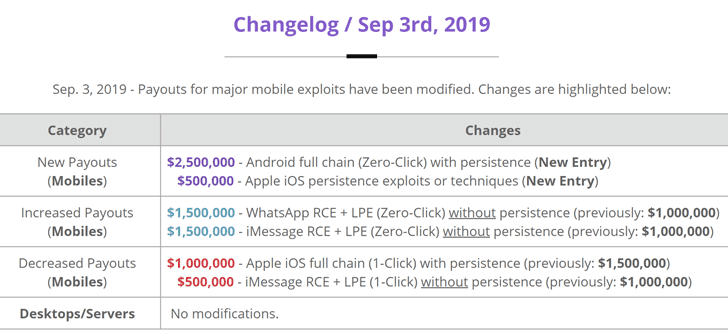 Android full chain zero click exploit