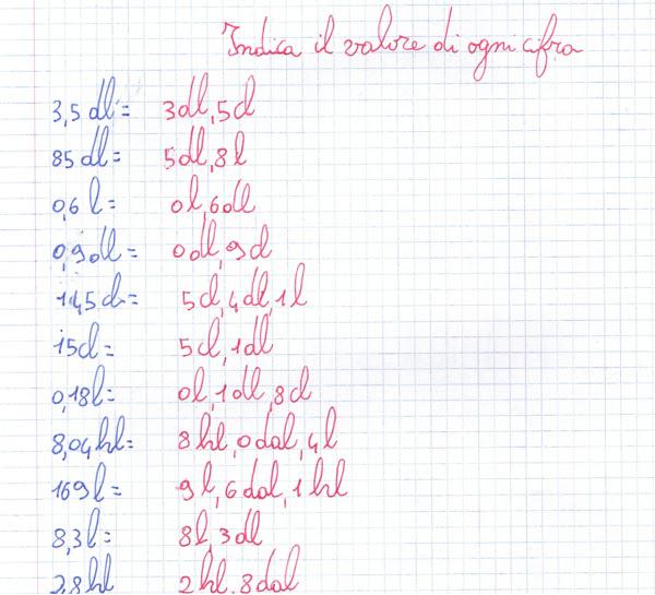 Eccezionale didattica matematica scuola primaria: Le misure di capacità  NR36