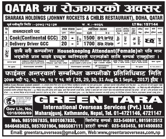 Jobs in Qatar for Nepali, Salary Rs 47,277