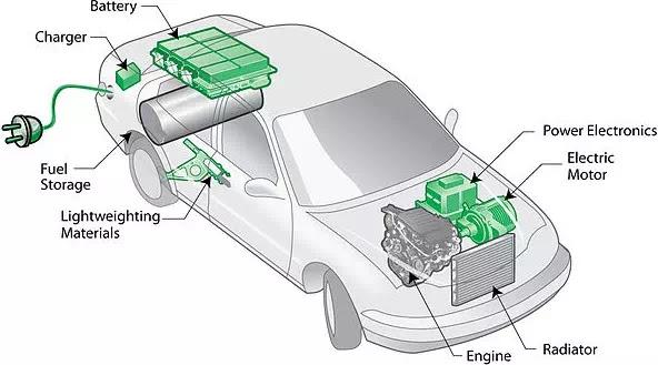 Tipe dan jenis kendaraan listrik yang ada di pasar-2