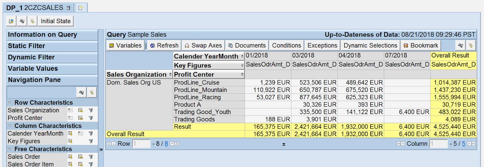 SAP ABAP Central: Sample: Custom CDS View using predefined Virtual