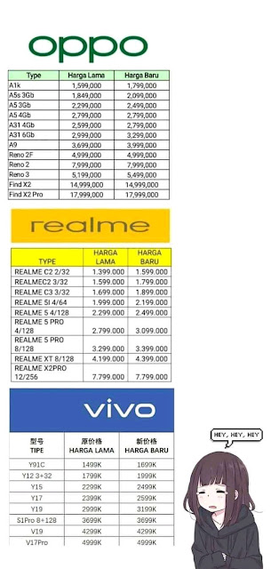 List harga naik | dari grup realme C3 Indonesia
