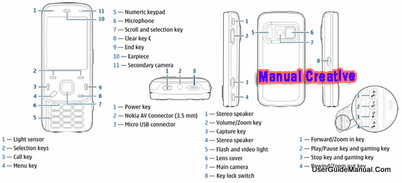 Manual Centre: Nokia N86 8MP Manual User Guide