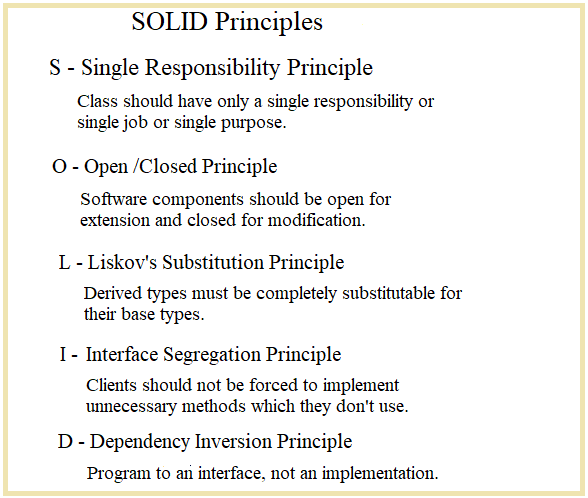 Solid Design Principles in java