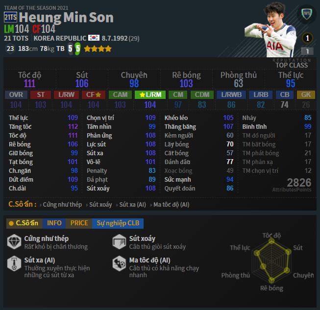 FIFA ONLINE 4 | Review Heung Min Son 21 TOTS - Niềm tự hào Châu Á