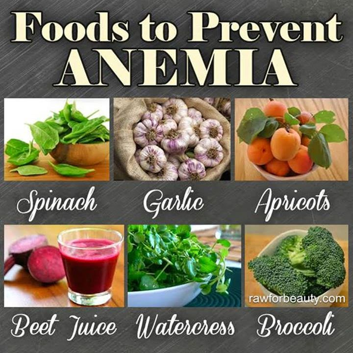 Prevent Anemia by Eating Healthy