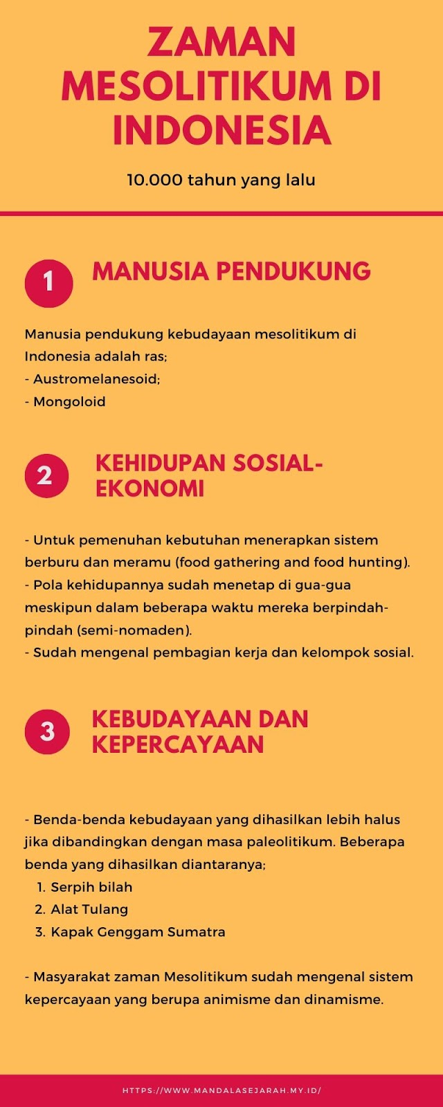 Zaman Mesolitikum di Indonesia