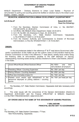 Payment of remuneration to polling and counting personnel drafted on election duty to the Urban Local Bodies – Orders – Issued.GO.Rt:97 Dt:6.03.21.