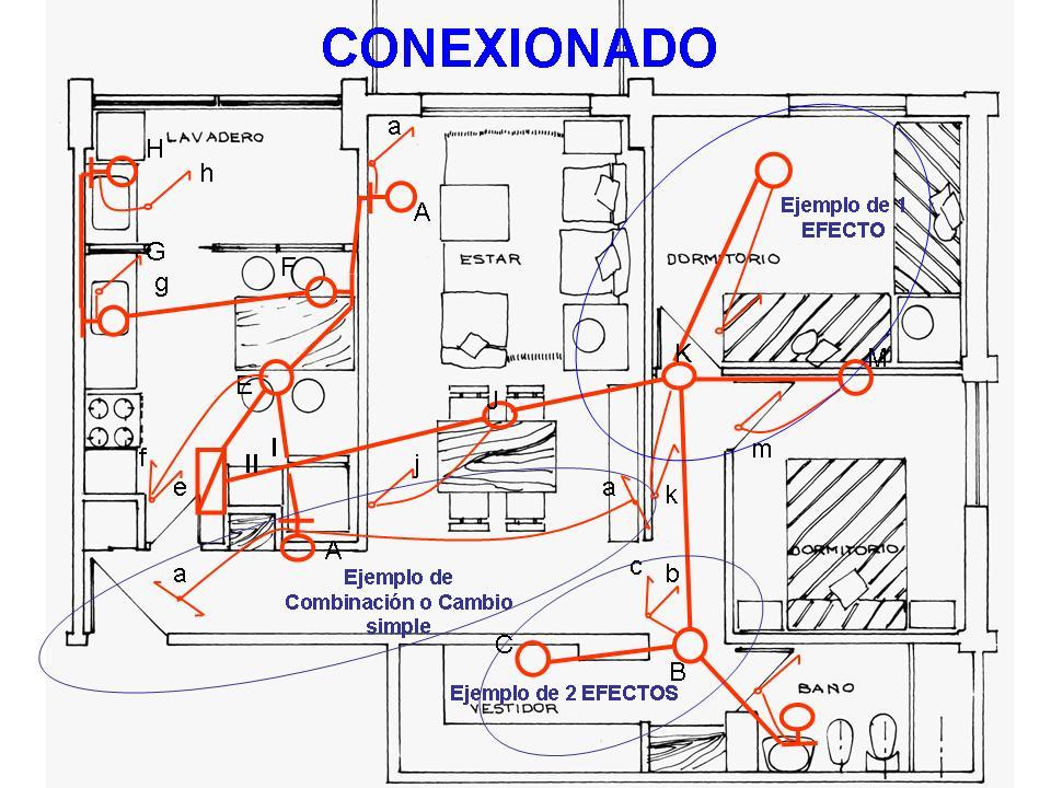 Instalaciones el ctricas for Plano instalacion electrica