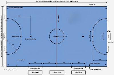 A Quadra de Futsal