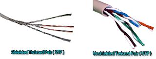 Kabel UTP dan STP