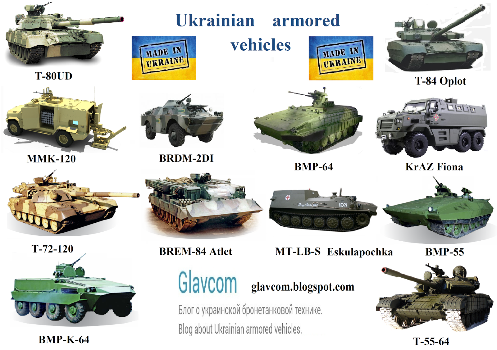 "LES ""MBT"" - Page 15 Ukrainian%2Barmored%2Bvehicles%2Bblock%2B1"