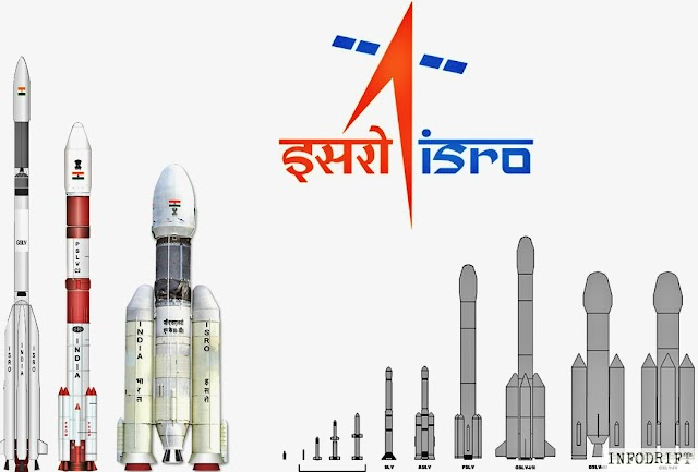 ISRO and the spirit within: how it's taking the place to compete NASA by extending its boundaries in space exploration?