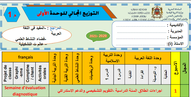 التوازيع المجالية لجميع الوحدات المستوى الأول ابتدائي 2020-2021