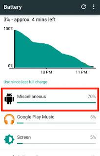 Uso de la batería de la aplicación Android