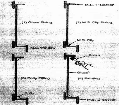 the procedure of glass fixing