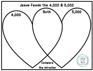https://www.biblefunforkids.com/2019/07/jesus-feeds-4000-and-5000.html