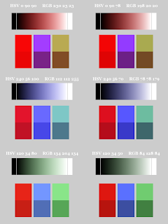 Color Pattern; Small Blocks on Bottom; Mode Overlay