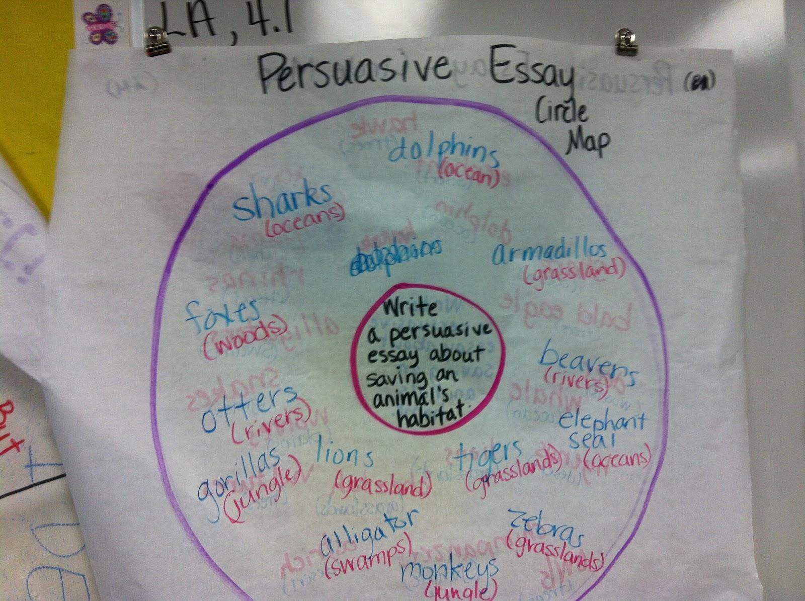 plastic surgery persuasive essay writersgroup968 web fc2 com plastic surgery persuasive essay