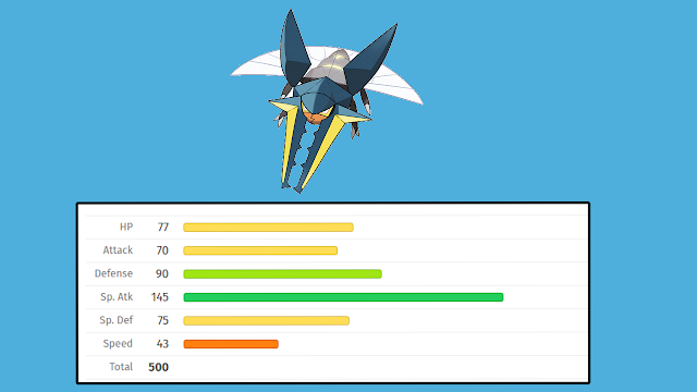 7 Pokemon Tipe Listrik Non Legenda Yang Dibekali Serangan Spesial Attack Yang Tinggi!