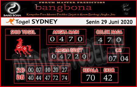 Prediksi Bangbona Sydney Senin 29 Juni 2020