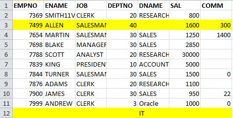 Oracle SQL Full Join Example new syntax