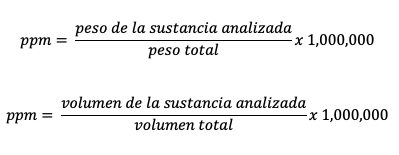 Fórmula ppm