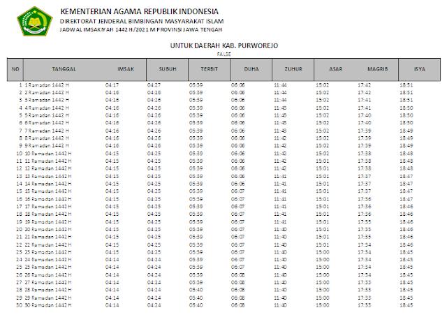 Jadwal Imsakiyah Ramadhan 1442 H Kabupaten Purworejo, Provinsi Jawa Tengah