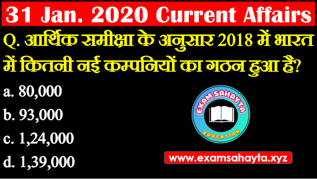 31 January 2020 Current Affairs In Hindi | Hindi Current Affairs Daily Current Affairs | Daily Current Affairs