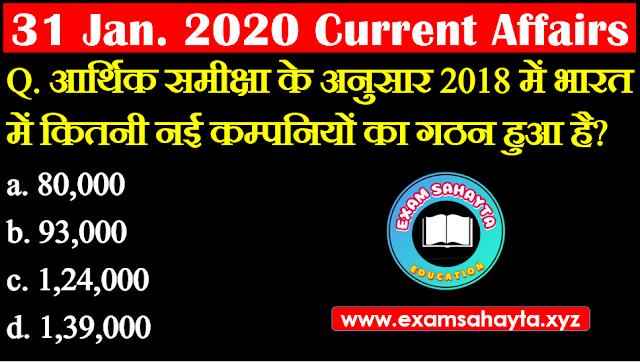 31 January 2020 Current Affairs In Hindi | Hindi Current Affairs Daily Current Affairs | Daily Current Affairs