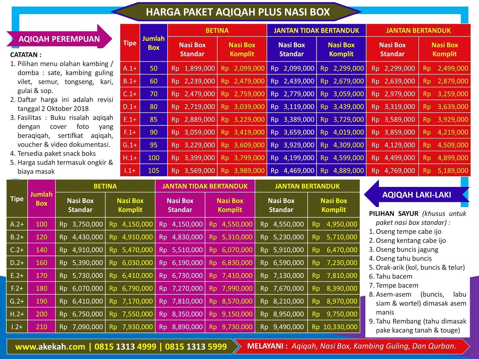 Penyedia Jasa Akikah & Catering Murah Untuk Laki-Laki Daerah Ciawi Kabupaten Bogor Jawa Barat