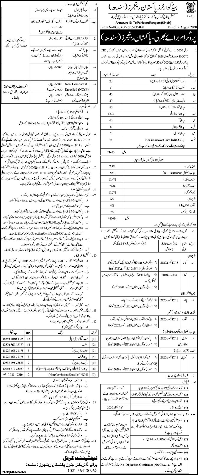 Headquarter Pakistan Rangers Jobs Sindh 2020 | 1650 Vacant Positions