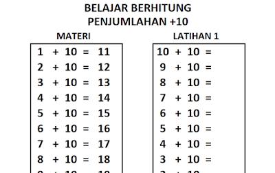 Belajar Berhitung Penjumlahan Bilangan +10