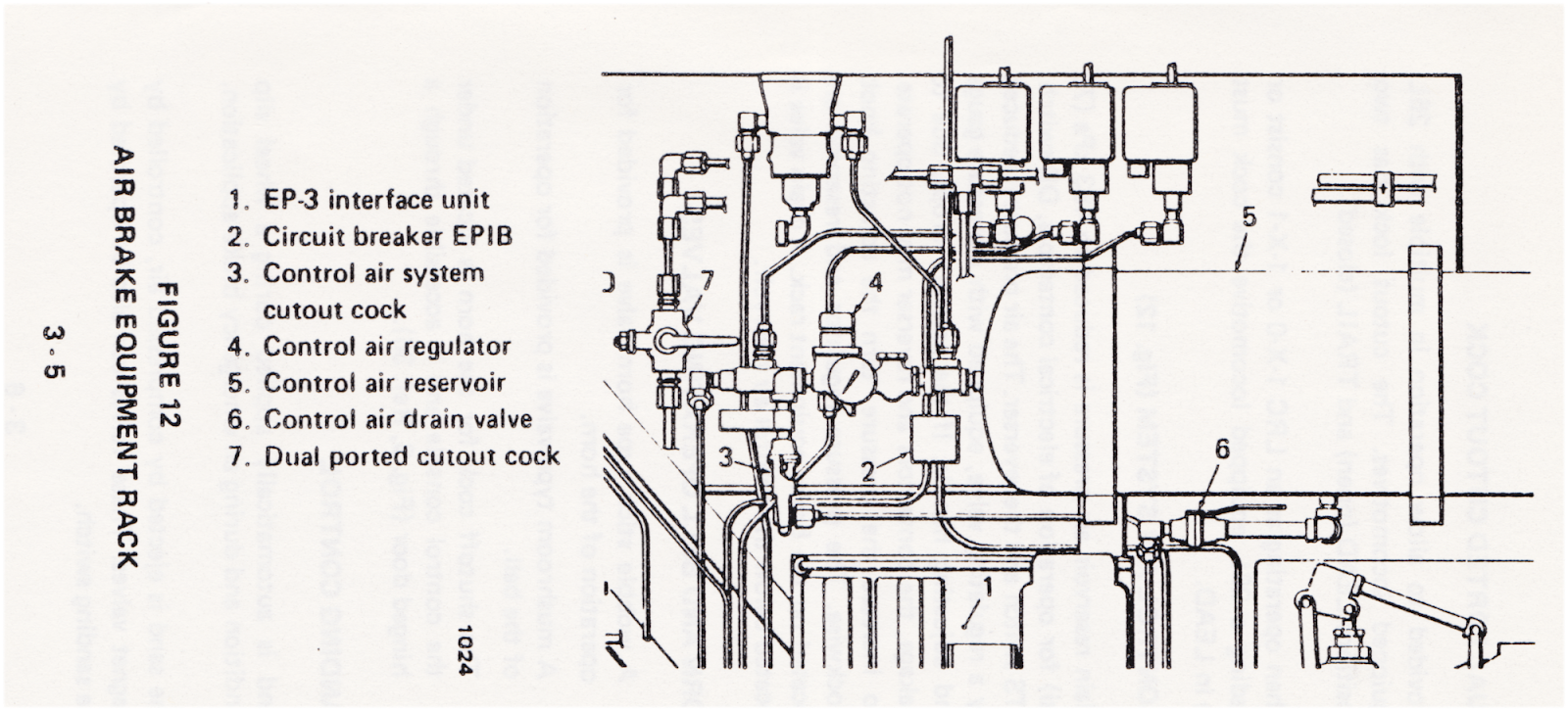 Rolly Martin Country: LRC Locomotive Operating Manual, Part 3