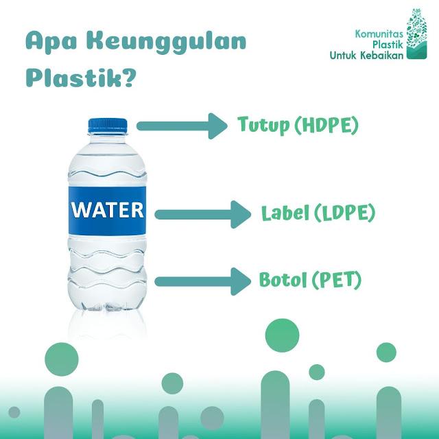 Ada potensi Ekonomi dari sampah plastik