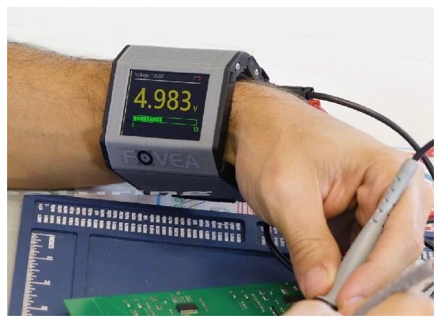 FOVEA embedded wearable multimeter