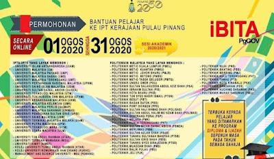 Permohonan iBita Pulau Pinang 2020 Online (Semakan Status)