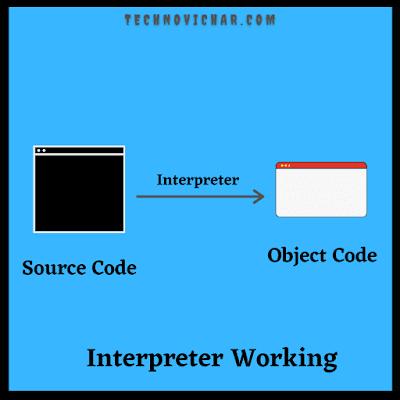 What_is_Interpreter_and_How_Interpreter_Work_in_Hindi