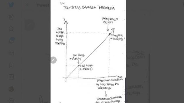 Bikin Teori Identitas Bangsa Indonesia, Dian Sastro Sindir Agnez Mo?