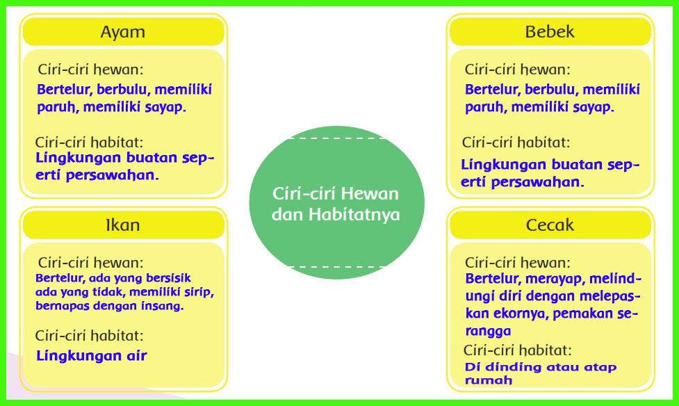 Kunci Jawaban Ipa Kelas 7 Kurikulum 2013 Halaman 45