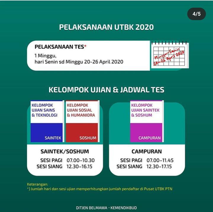 Tahapan Pendaftaran, Pelaksanaan dan Jadwal UTBK_2