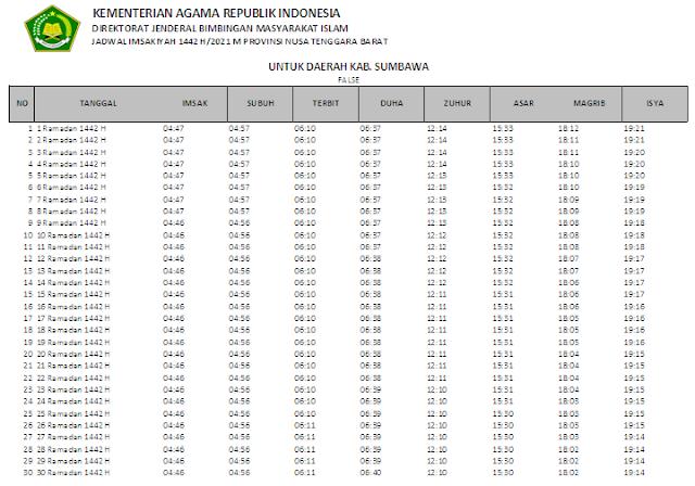 Jadwal Imsakiyah Ramadhan 1442 H Kabupaten Sumbawa, Provinsi Nusa Tenggara Barat