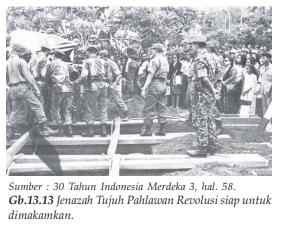 https://ips.guruindonesia.id/