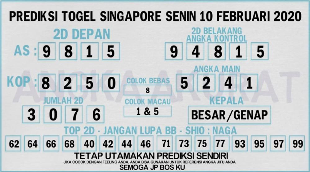 Prediksi Togel JP Singapura Senin 10 Februari 2020