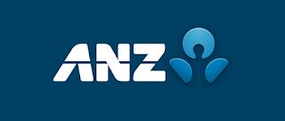 Australia ASX: ANZ ANZ Bank stock price chart
