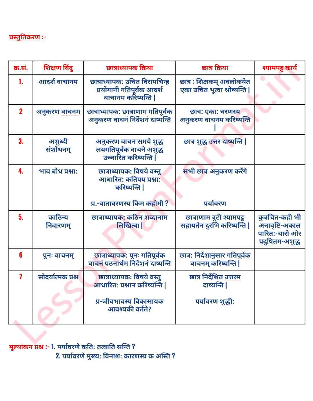 Sanskrit Lesson Plan Class 7 Paryavaran Chetna