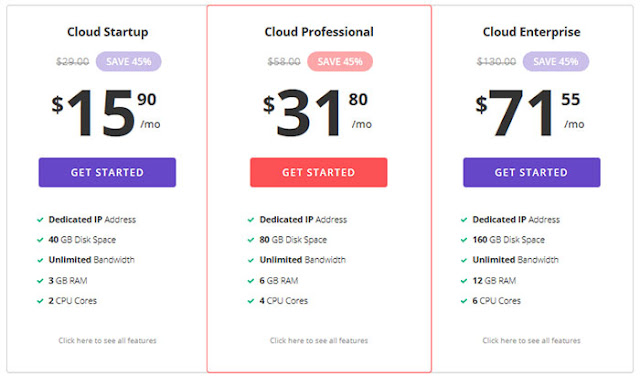 Hostinger review: Cloud Hosting plan: eAskme