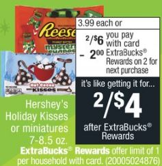 Hershey's Holiday Kisses