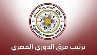 جدول ترتيب الدوري المصري -2020-2021